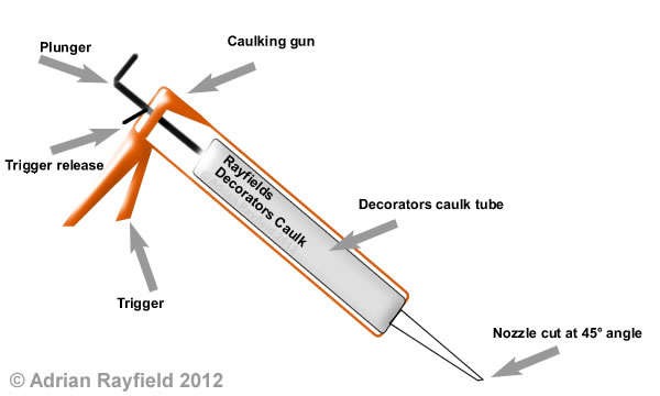 Decorators caulk gun